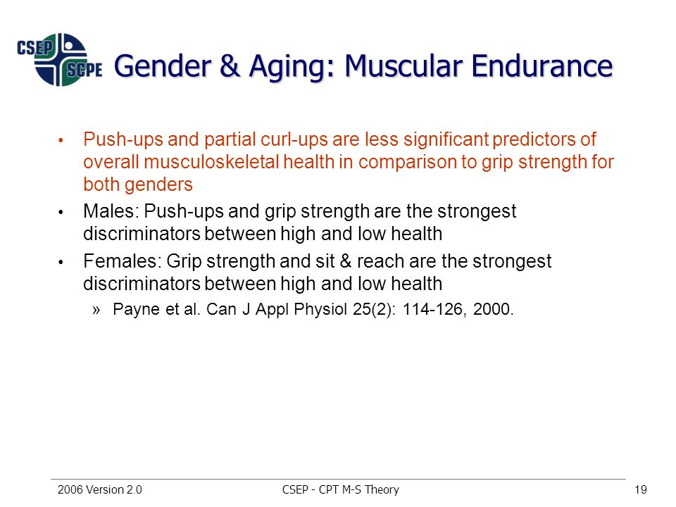 CSEP - CPT M-S Theory2006 Version 2.019 Gender & Aging: Muscular Endurance Push-ups and partial curl-ups are less significant predictors of overall musculoskeletal health in comparison to grip strength for both genders Males: Push-ups and grip strength are the strongest discriminators between high and low health Females: Grip strength and sit & reach are the strongest discriminators between high and low health »Payne et al.