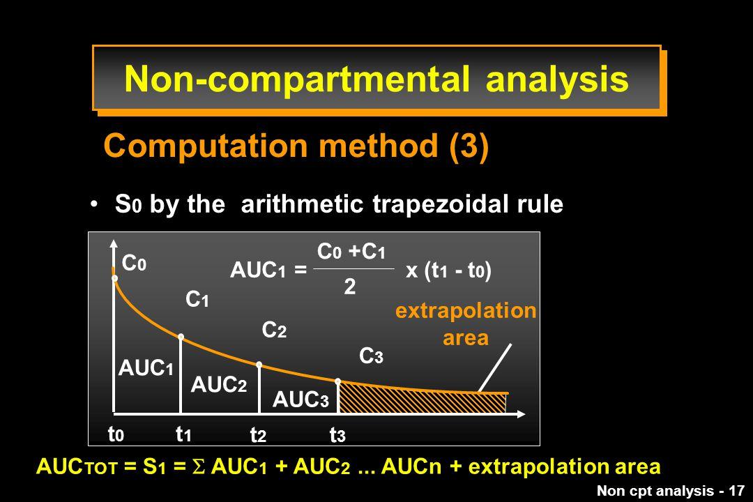 Non cpt analysis - 17 S 0 by the arithmetic trapezoidal rule C0C0 C1C1 C2C2 C3C3 t0t0 t1t1 t2t2 t3t3 extrapolation area AUC 1 = x (t 1 - t 0 ) 2 C 0 +C 1 AUC TOT = S 1 =  AUC 1 + AUC 2...