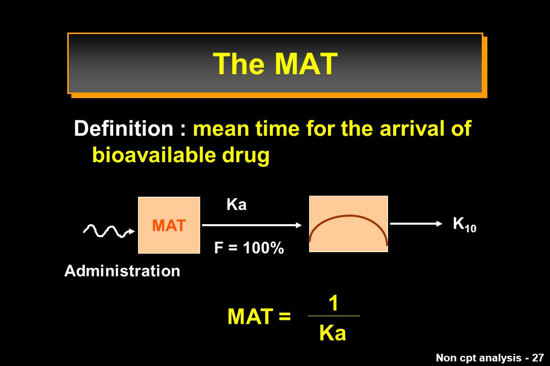 Non cpt analysis - 27 Definition : mean time for the arrival of bioavailable drug MAT Ka F = 100% K 10 MAT = 1 Ka Administration The MAT