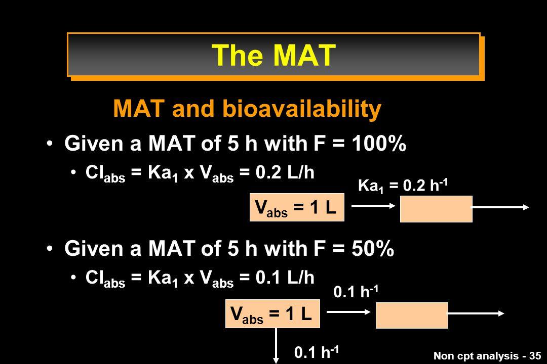 Non cpt analysis - 35 The MAT MAT and bioavailability Given a MAT of 5 h with F = 100% Cl abs = Ka 1 x V abs = 0.2 L/h Given a MAT of 5 h with F = 50% Cl abs = Ka 1 x V abs = 0.1 L/h V abs = 1 L Ka 1 = 0.2 h -1 V abs = 1 L 0.1 h -1