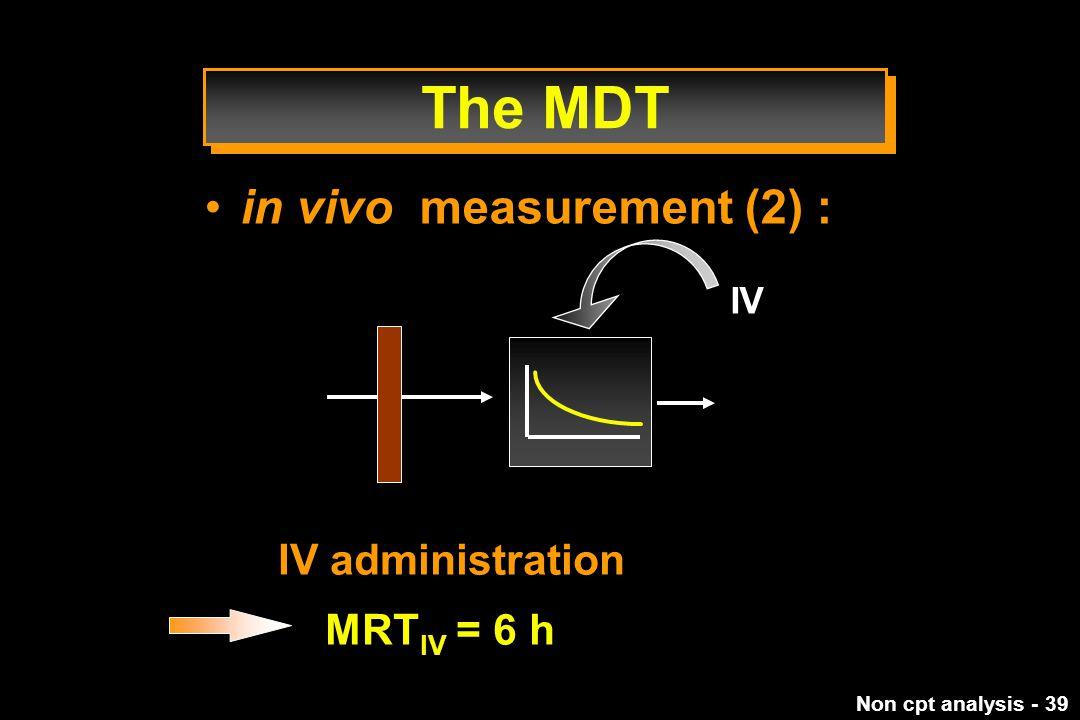 Non cpt analysis - 39 IV administration MRT IV = 6 h in vivo measurement (2) : IV The MDT