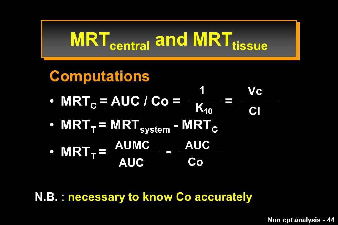 Non cpt analysis - 44 Computations MRT C = AUC / Co = = MRT T = MRT system - MRT C MRT T = - 1 K 10 Vc Cl AUMC AUC Co N.B.