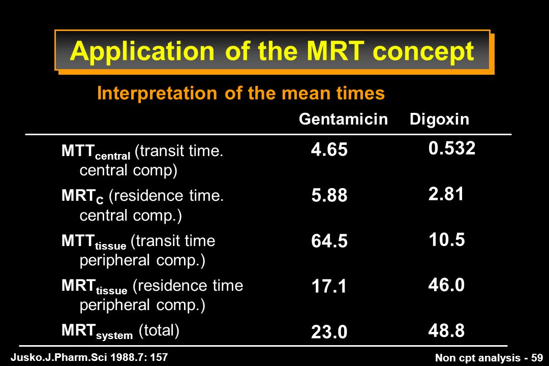 Non cpt analysis - 59 MTT central (transit time.central comp) MRT C (residence time.