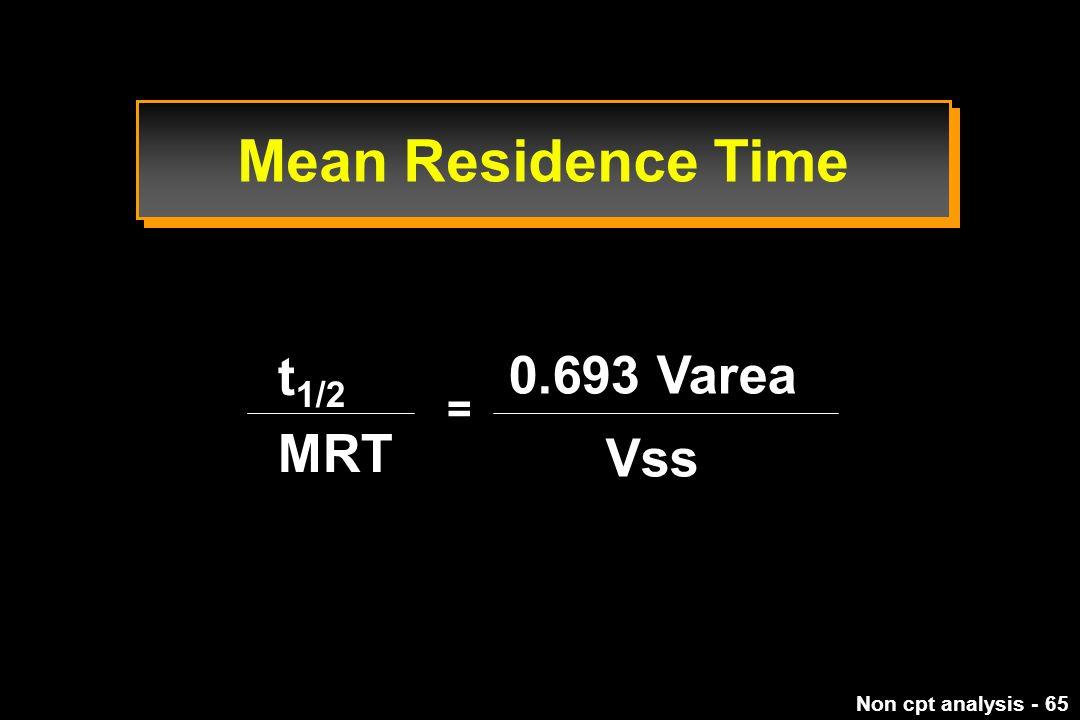 Non cpt analysis - 65 t 1/2 MRT 0.693 Varea Vss = Mean Residence Time
