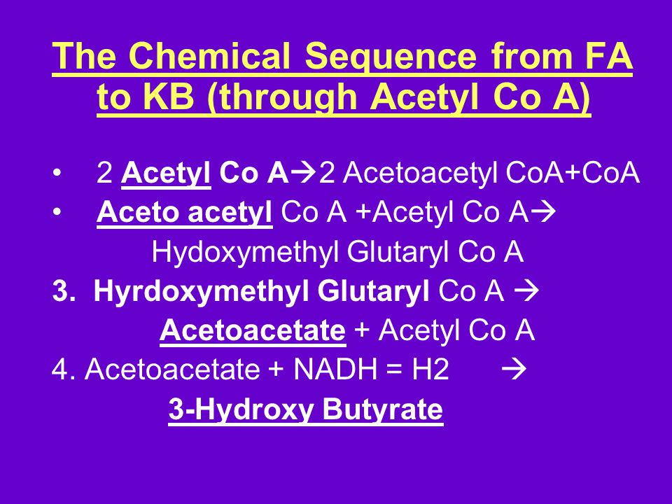 The Chemical Sequence from FA to KB (through Acetyl Co A) 2 Acetyl Co A  2 Acetoacetyl CoA+CoA Aceto acetyl Co A +Acetyl Co A  Hydoxymethyl Glutaryl Co A 3.