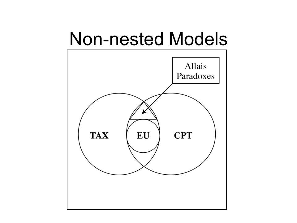 Non-nested Models