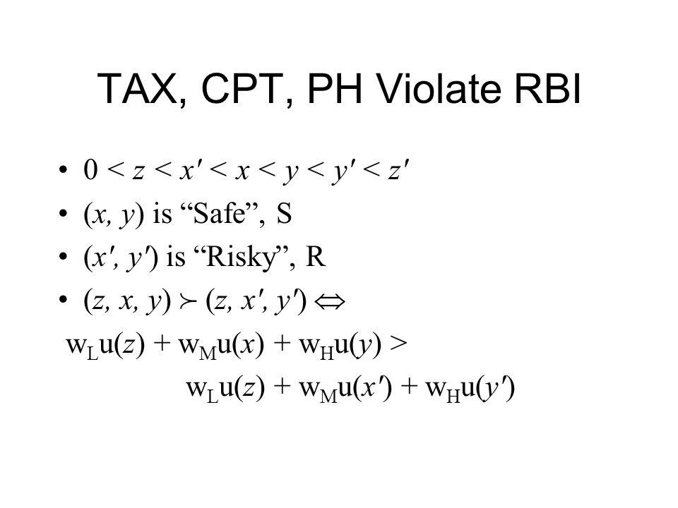 TAX, CPT, PH Violate RBI 0 < z < x < x < y < y < z (x, y) is Safe , S (x , y ) is Risky , R (z, x, y)  (z, x , y )  w L u(z) + w M u(x) + w H u(y) > w L u(z) + w M u(x ) + w H u(y )