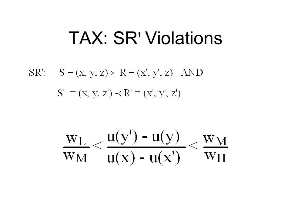 TAX: SR Violations