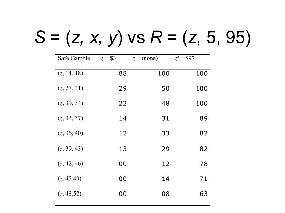 S = (z, x, y) vs R = (z, 5, 95)
