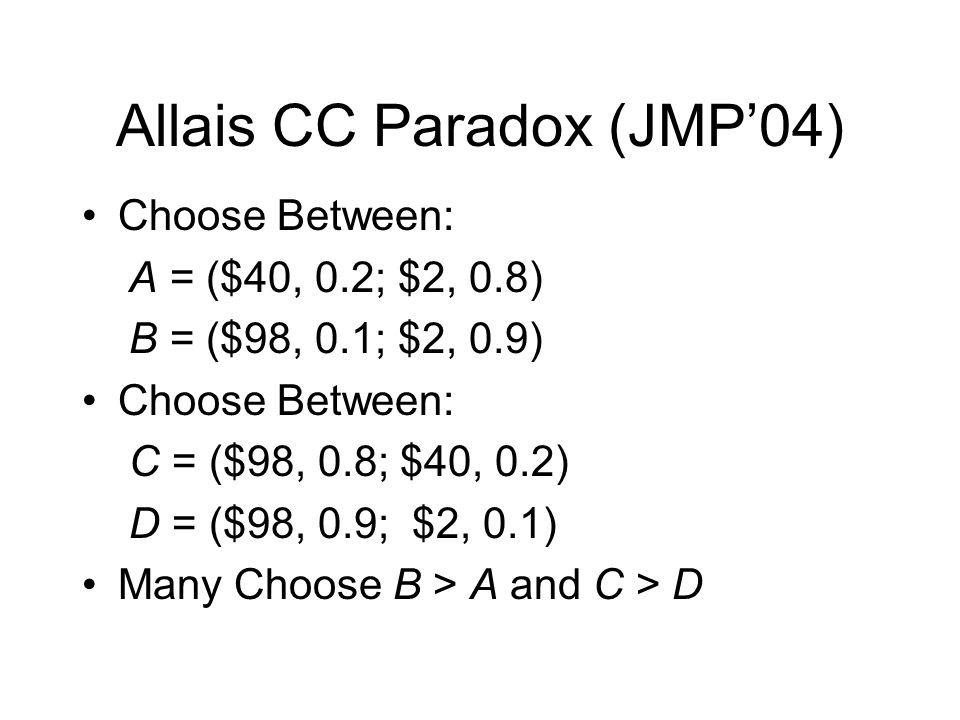 Allais CC Paradox (JMP'04) Choose Between: A = ($40, 0.2; $2, 0.8) B = ($98, 0.1; $2, 0.9) Choose Between: C = ($98, 0.8; $40, 0.2) D = ($98, 0.9; $2, 0.1) Many Choose B > A and C > D