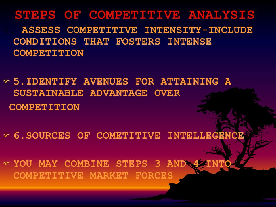 Chapter Objectives F 1.To gain an appreciation of the need for performing F competitive analysis.
