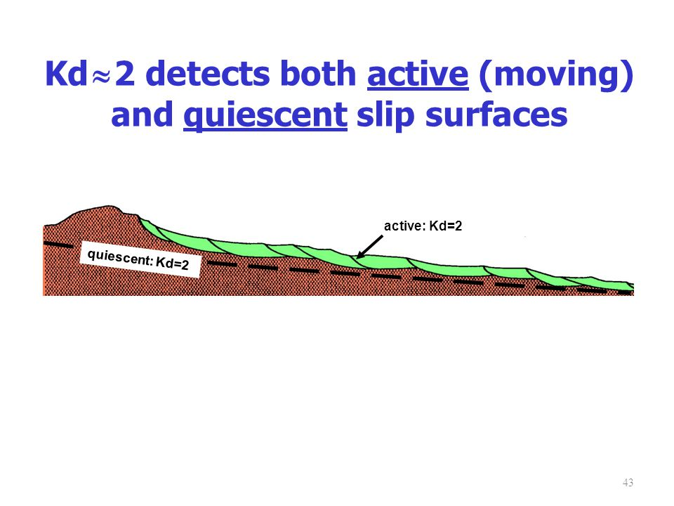 43 active: Kd=2 quiescent: Kd=2 active: Kd=2 quiescent: Kd=2 Kd  2 detects both active (moving) and quiescent slip surfaces