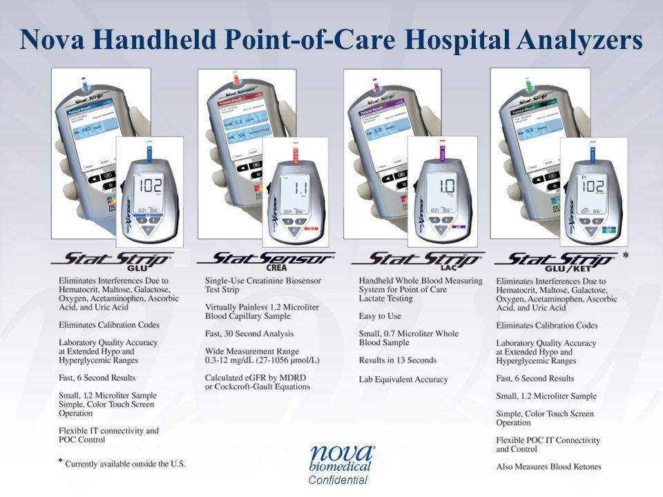 Confidential Nova Handheld Point-of-Care Hospital Analyzers *
