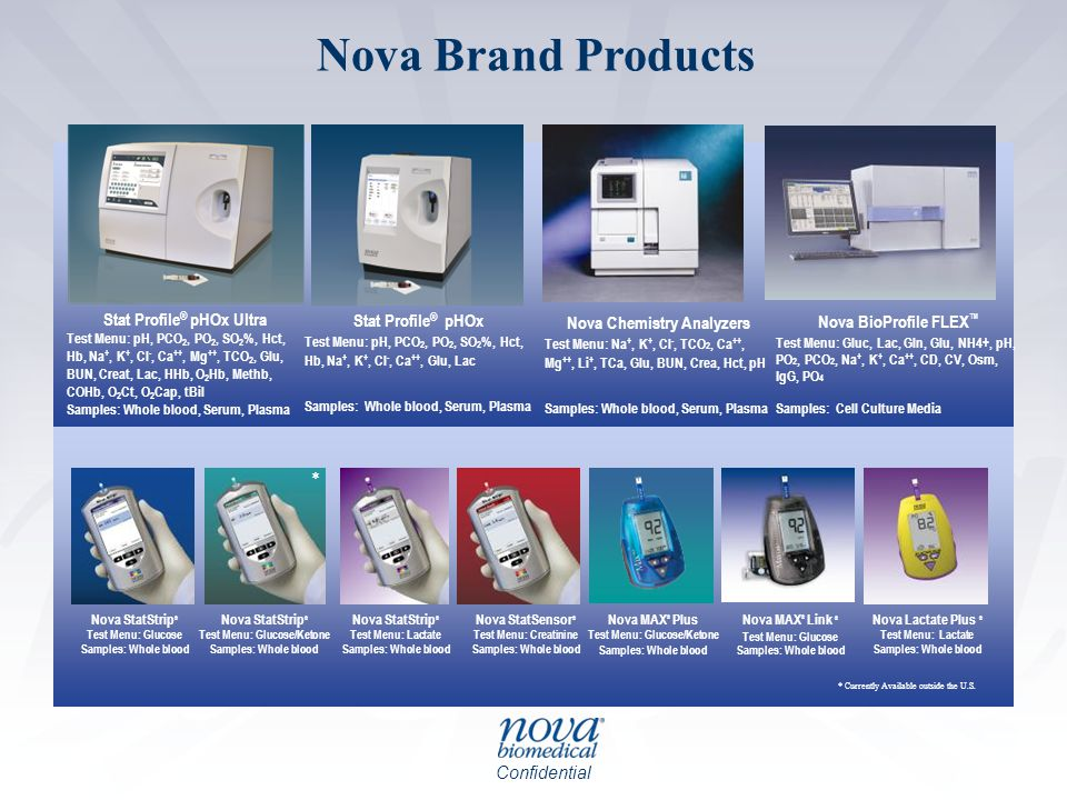 Confidential Nova Brand Products Stat Profile ® pHOx Test Menu: pH, PCO 2, PO 2, SO 2 %, Hct, Hb, Na +, K +, Cl -, Ca ++, Glu, Lac Samples: Whole blood, Serum, Plasma Nova Chemistry Analyzers Test Menu: Na +, K +, Cl -, TCO 2, Ca ++, Mg ++, Li +, TCa, Glu, BUN, Crea, Hct, pH Samples: Whole blood, Serum, Plasma Nova BioProfile FLEX ™ Test Menu: Gluc, Lac, Gln, Glu, NH4+, pH, PO 2, PCO 2, Na +, K +, Ca ++, CD, CV, Osm, IgG, PO 4 Samples: Cell Culture Media Nova MAX ® Link ® Test Menu: Glucose Samples: Whole blood Nova StatStrip ® Test Menu: Lactate Samples: Whole blood * Currently Available outside the U.S.
