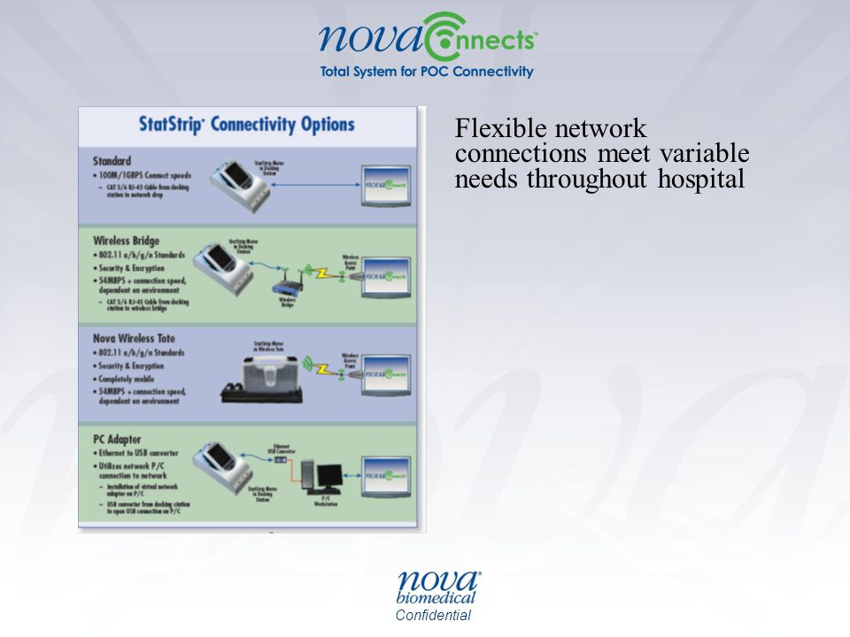 Confidential Flexible network connections meet variable needs throughout hospital