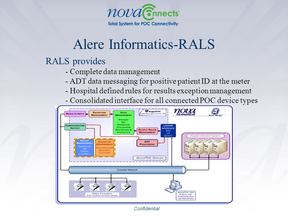 Confidential Alere Informatics-RALS RALS provides - Complete data management - ADT data messaging for positive patient ID at the meter - Hospital defined rules for results exception management - Consolidated interface for all connected POC device types
