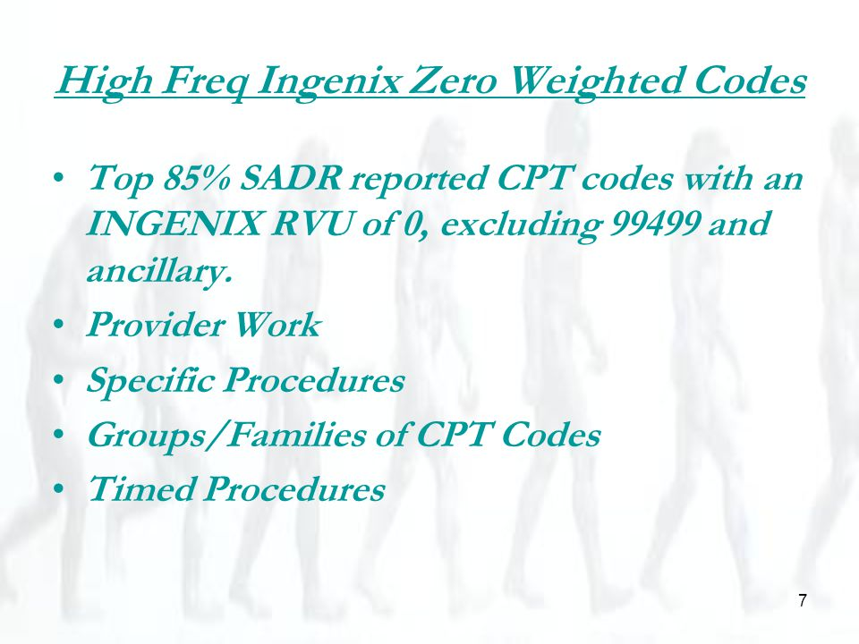 7 High Freq Ingenix Zero Weighted Codes Top 85% SADR reported CPT codes with an INGENIX RVU of 0, excluding 99499 and ancillary. Provider Work Specifi