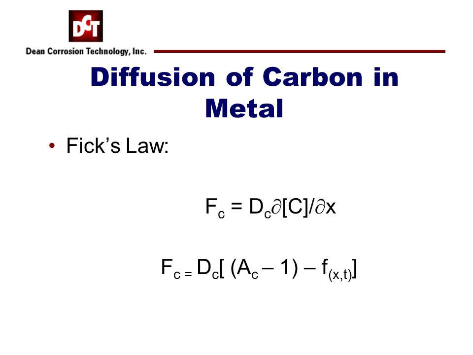 Diffusion of Carbon in Metal Fick's Law: F c = D c  [C]/  x F c = D c [ (A c – 1) – f (x,t) ]