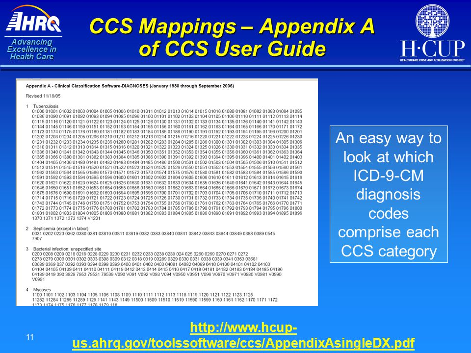 Advancing Excellence in Health Care 11 CCS Mappings – Appendix A of CCS User Guide An easy way to look at which ICD-9-CM diagnosis codes comprise each CCS category http://www.hcup- us.ahrq.gov/toolssoftware/ccs/AppendixAsingleDX.pdf