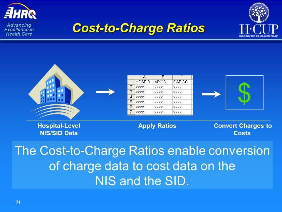 Advancing Excellence in Health Care 21 Cost-to-Charge Ratios The Cost-to-Charge Ratios enable conversion of charge data to cost data on the NIS and th