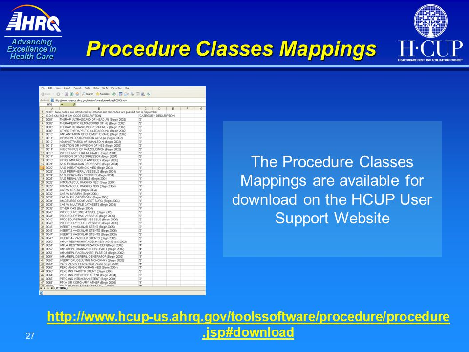 Advancing Excellence in Health Care 27 Procedure Classes Mappings The Procedure Classes Mappings are available for download on the HCUP User Support Website http://www.hcup-us.ahrq.gov/toolssoftware/procedure/procedure http://www.hcup-us.ahrq.gov/toolssoftware/procedure/procedure.jsp#download