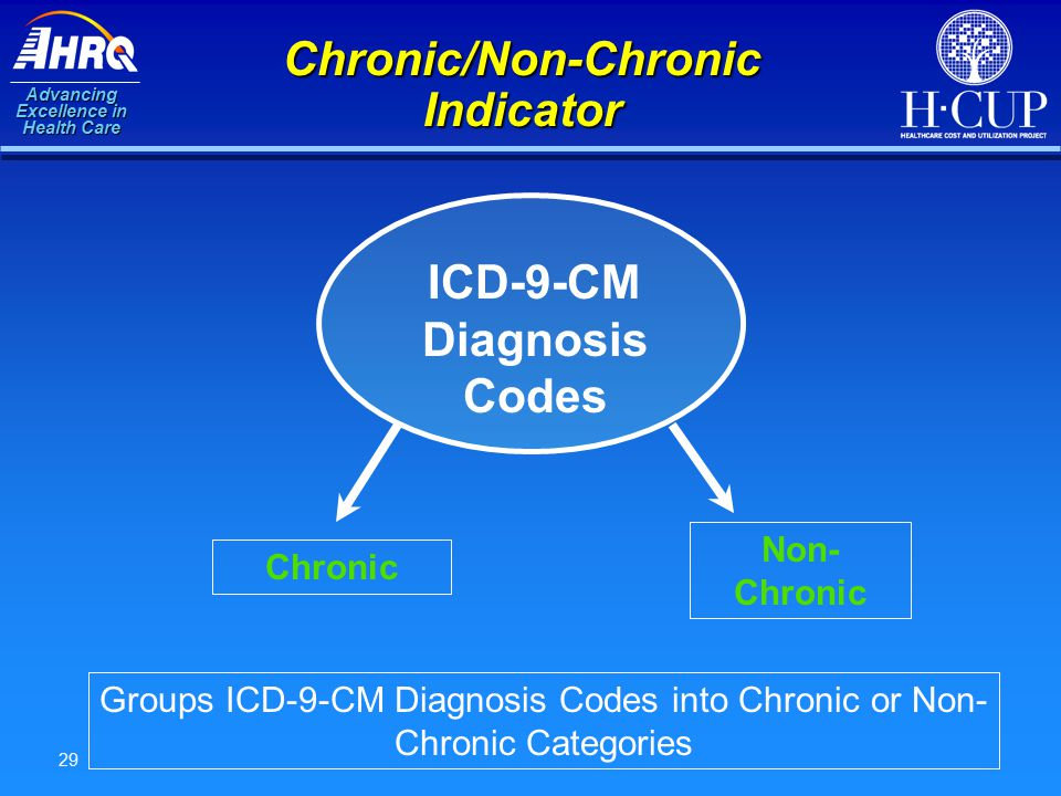 Advancing Excellence in Health Care 29 Chronic/Non-Chronic Indicator ICD-9-CM Diagnosis Codes Chronic Non- Chronic Groups ICD-9-CM Diagnosis Codes into Chronic or Non- Chronic Categories