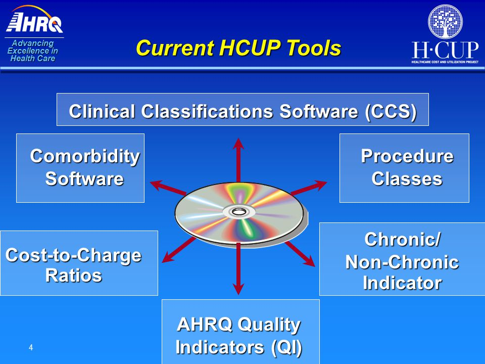 Advancing Excellence in Health Care 4 Current HCUP Tools Clinical Classifications Software (CCS) ComorbiditySoftwareProcedureClasses Cost-to-ChargeRatios AHRQ Quality Indicators (QI) Chronic/Non-ChronicIndicator