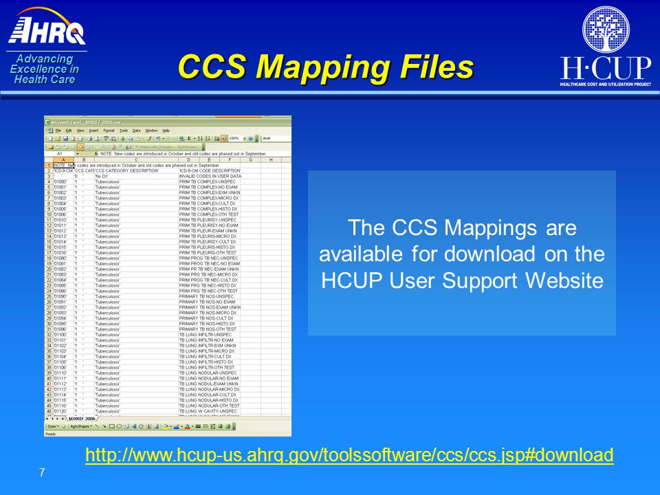 Advancing Excellence in Health Care 7 CCS Mapping Files http://www.hcup-us.ahrq.gov/toolssoftware/ccs/ccs.jsp#download The CCS Mappings are available for download on the HCUP User Support Website