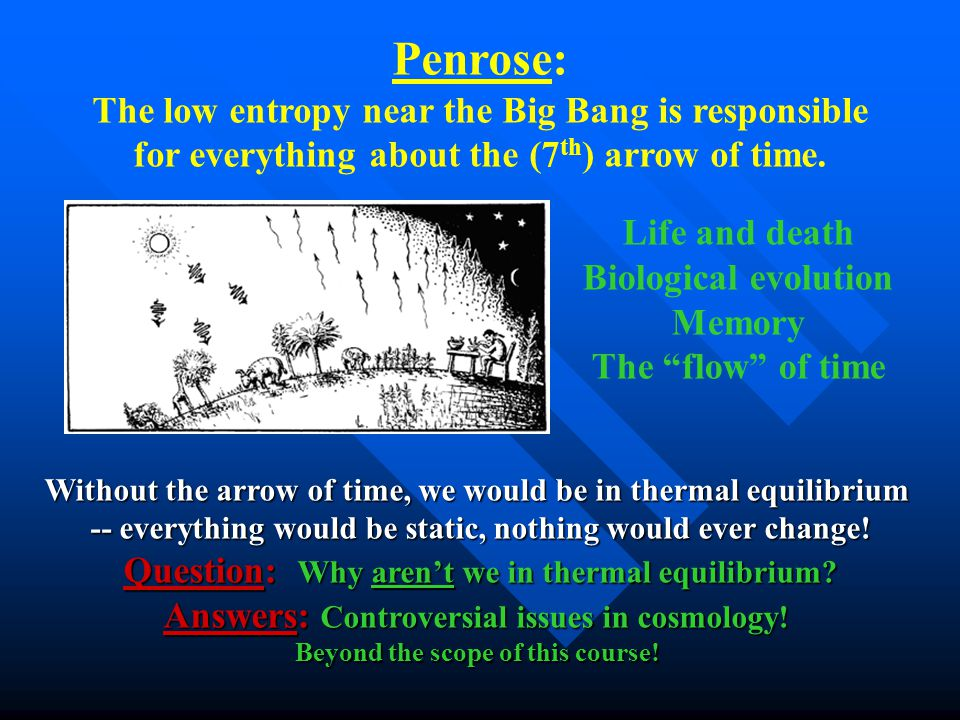 Penrose: The low entropy near the Big Bang is responsible for everything about the (7 th ) arrow of time.
