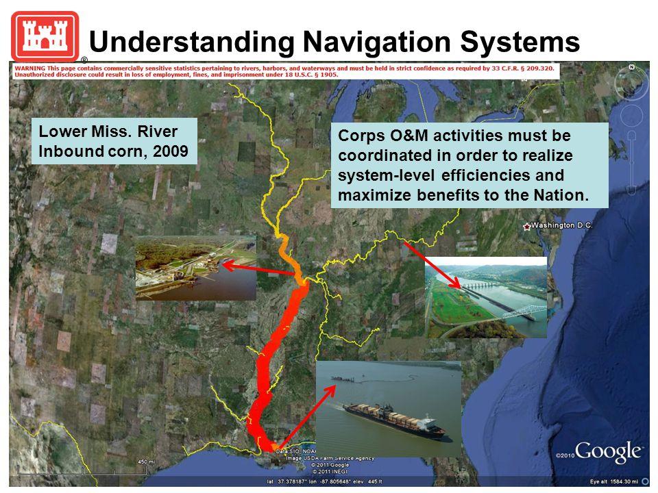 Understanding Navigation Systems Lower Miss.