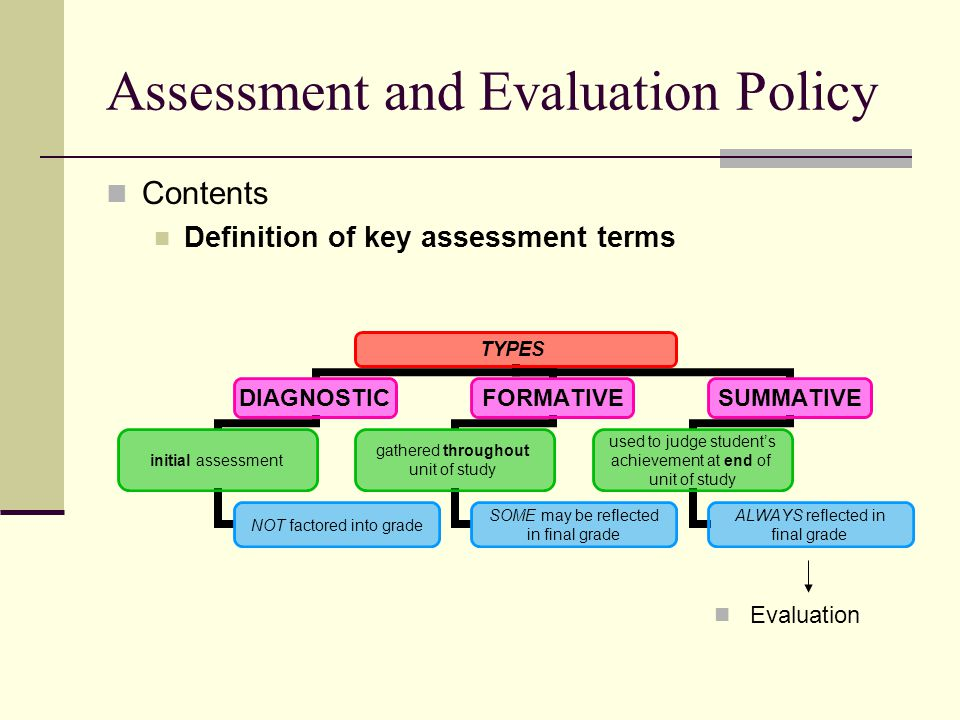 Assessment and Evaluation Policy Contents Definition of key assessment terms TYPES DIAGNOSTIC initial assessment NOT factored into grade FORMATIVE gat