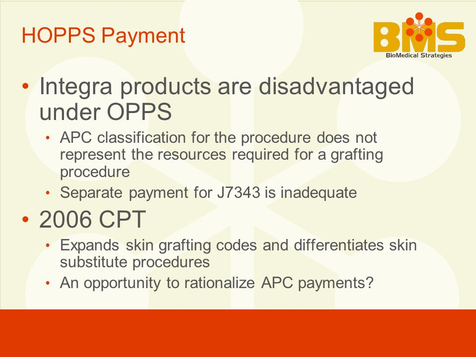 HOPPS Payment Integra products are disadvantaged under OPPS APC classification for the procedure does not represent the resources required for a grafting procedure Separate payment for J7343 is inadequate 2006 CPT Expands skin grafting codes and differentiates skin substitute procedures An opportunity to rationalize APC payments