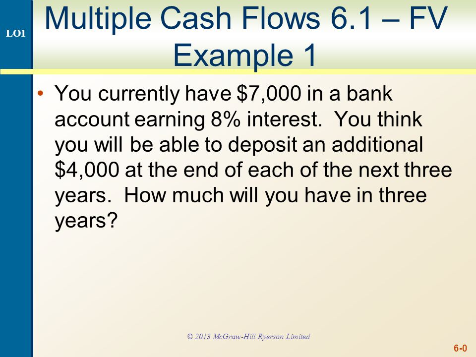 6-0 Multiple Cash Flows 6.1 – FV Example 1 You currently have $7,000 in a bank account earning 8% interest. You think you will be able to deposit an a