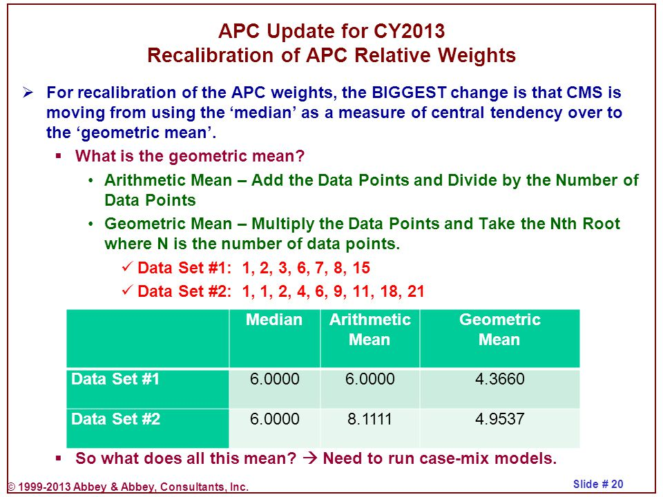 © 1999-2013 Abbey & Abbey, Consultants, Inc. Slide # 20 APC Update for CY2013 Recalibration of APC Relative Weights  For recalibration of the APC wei