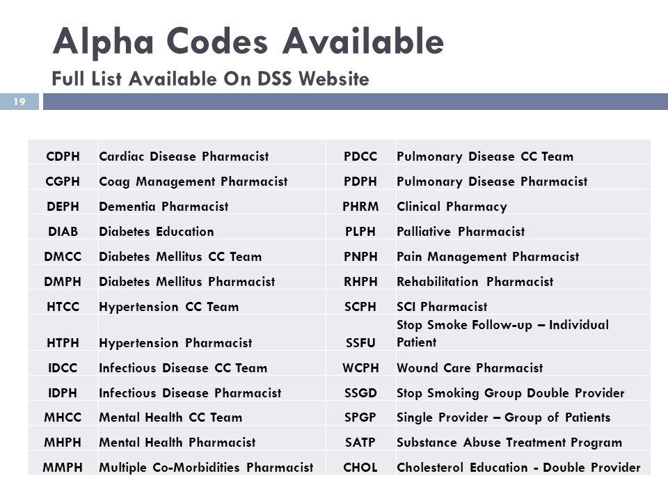 Alpha Codes Available Full List Available On DSS Website 19 CDPHCardiac Disease PharmacistPDCCPulmonary Disease CC Team CGPHCoag Management Pharmacist