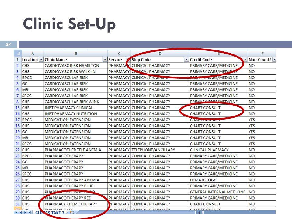Clinic Set-Up 37