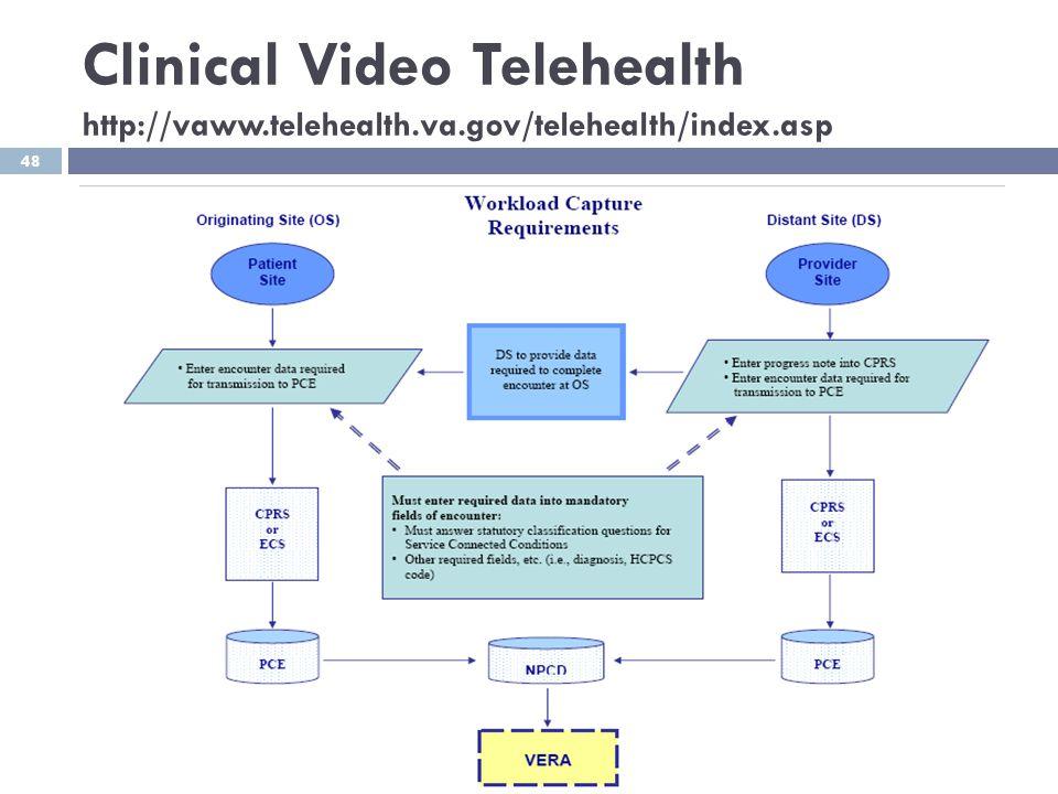 Clinical Video Telehealth http://vaww.telehealth.va.gov/telehealth/index.asp 48