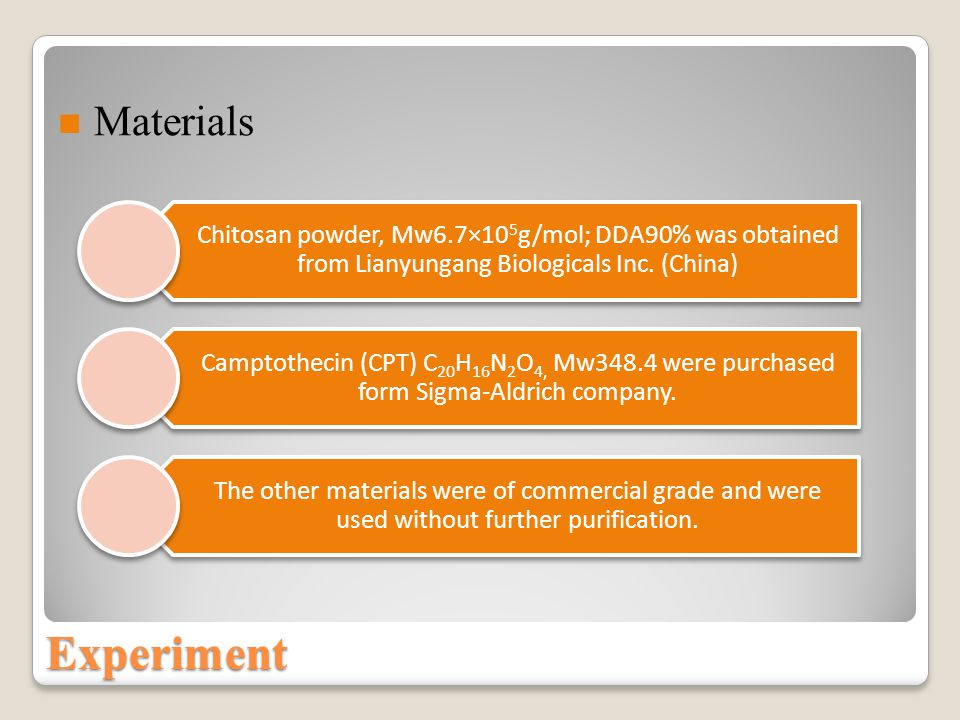 Experiment Chitosan powder, Mw6.7×10 5 g/mol; DDA90% was obtained from Lianyungang Biologicals Inc.