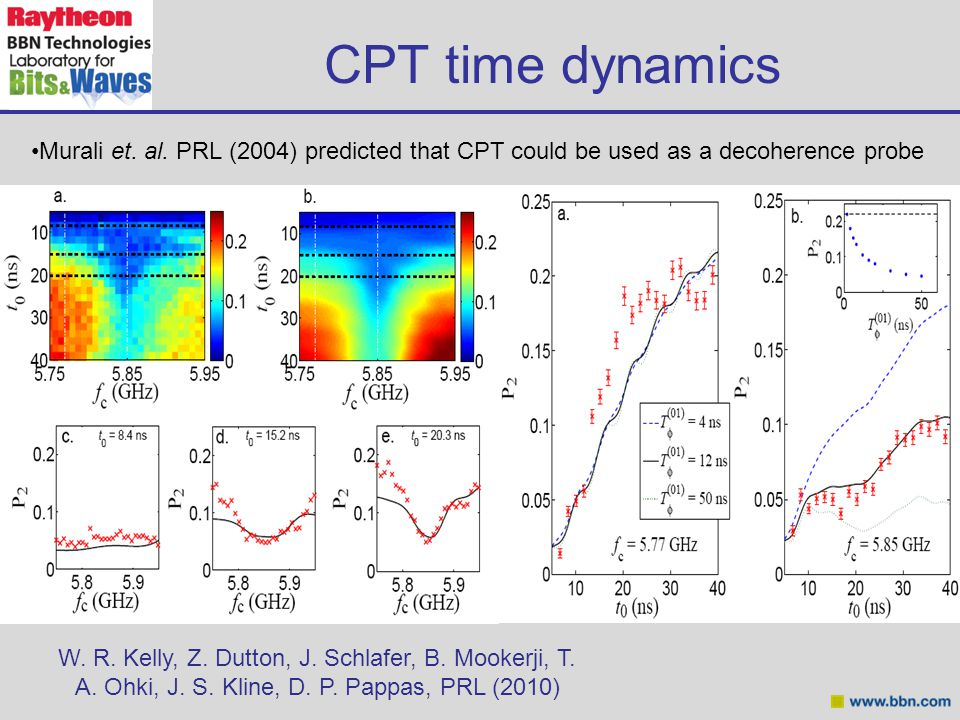 CPT time dynamics Murali et. al. PRL (2004) predicted that CPT could be used as a decoherence probe W. R. Kelly, Z. Dutton, J. Schlafer, B. Mookerji,