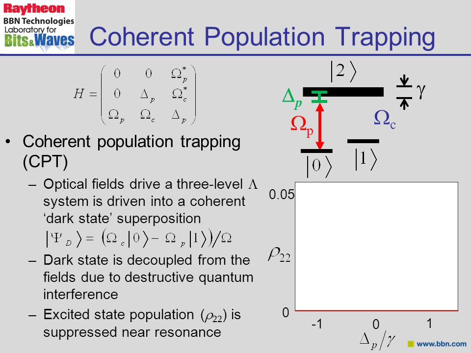 Coherent Population Trapping Coherent population trapping (CPT) –Optical fields drive a three-level  system is driven into a coherent 'dark state' superposition –Dark state is decoupled from the fields due to destructive quantum interference –Excited state population ( ρ 22 ) is suppressed near resonance 0 1 0 0.05 pp cc pp 
