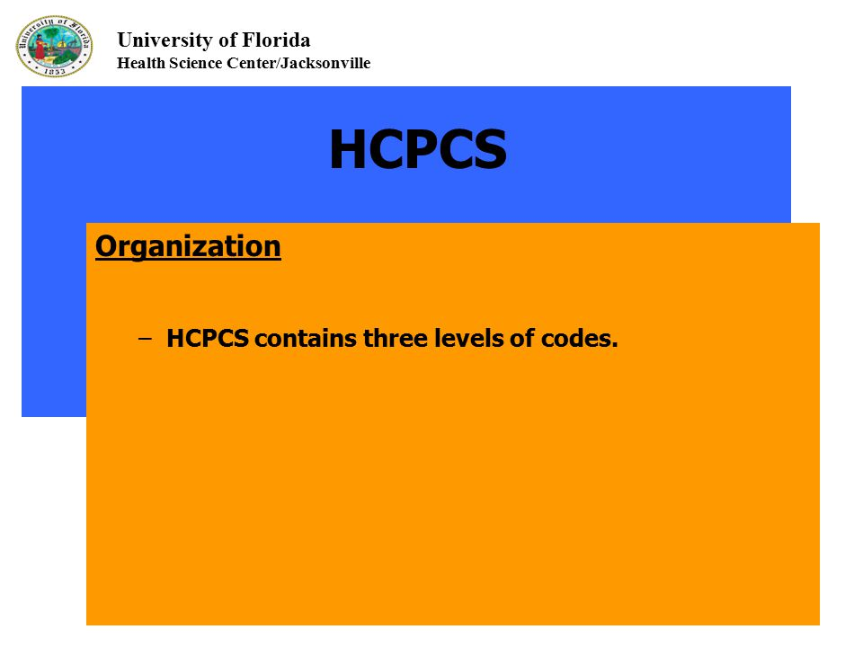 University of Florida Health Science Center/Jacksonville HCPCS Organization – HCPCS contains three levels of codes.