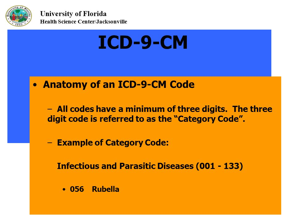 University of Florida Health Science Center/Jacksonville ICD-9-CM Anatomy of an ICD-9-CM Code – All codes have a minimum of three digits. The three di