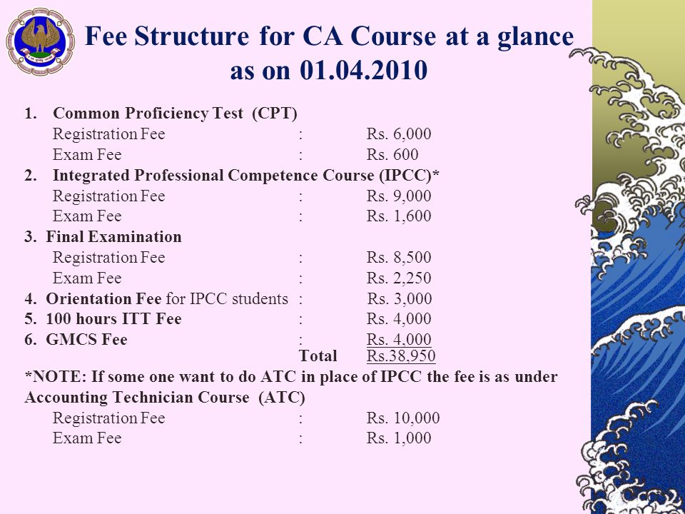 Fee Structure for CA Course at a glance as on 01.04.2010 1.Common Proficiency Test (CPT) Registration Fee:Rs.