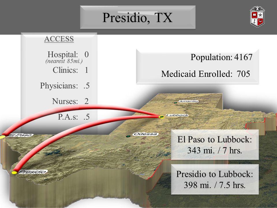 ACCESS Hospital: Clinics: Physicians: Nurses: P.A.s: 0 1.5 2.5 (nearest 85mi.) Presidio, TX Presidio to Lubbock: 398 mi.
