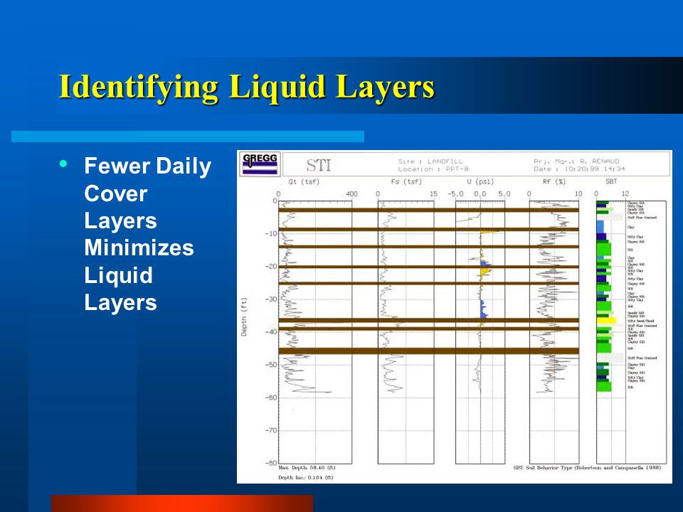 Identifying Liquid Layers Fewer Daily Cover Layers Minimizes Liquid Layers