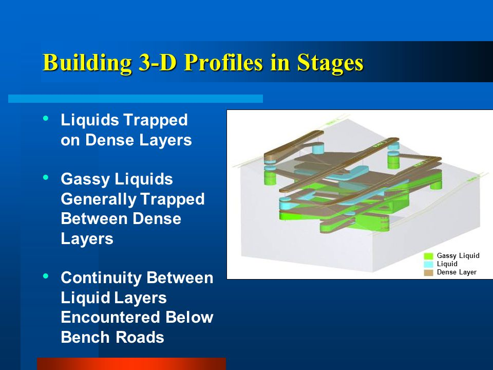 Gassy Liquid Liquid Dense Layer Building 3-D Profiles in Stages Liquids Trapped on Dense Layers Gassy Liquids Generally Trapped Between Dense Layers C