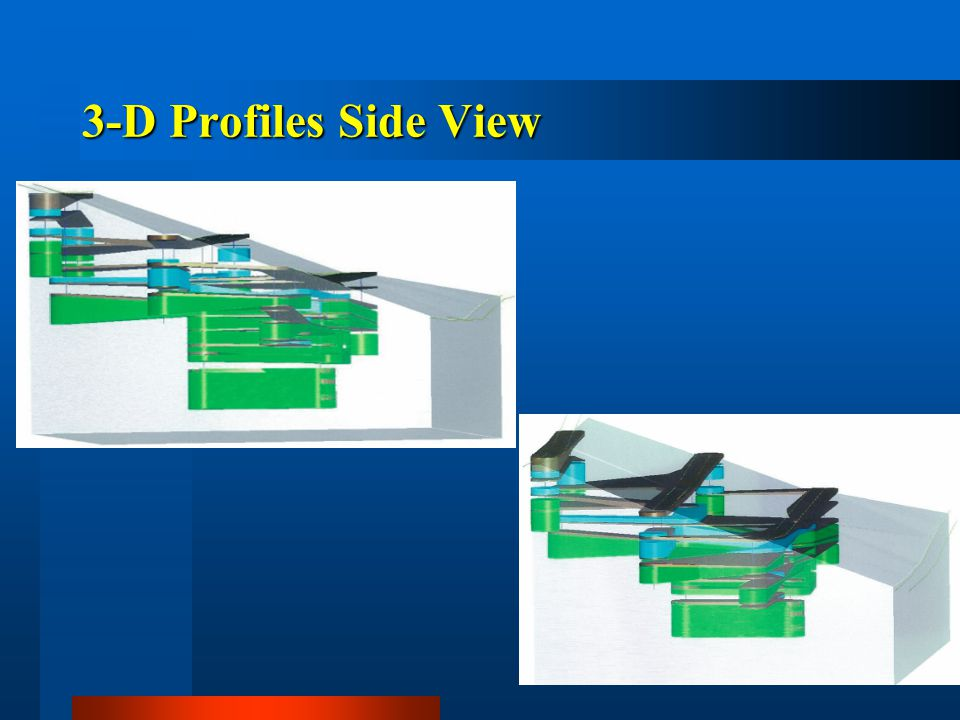 3-D Profiles Side View