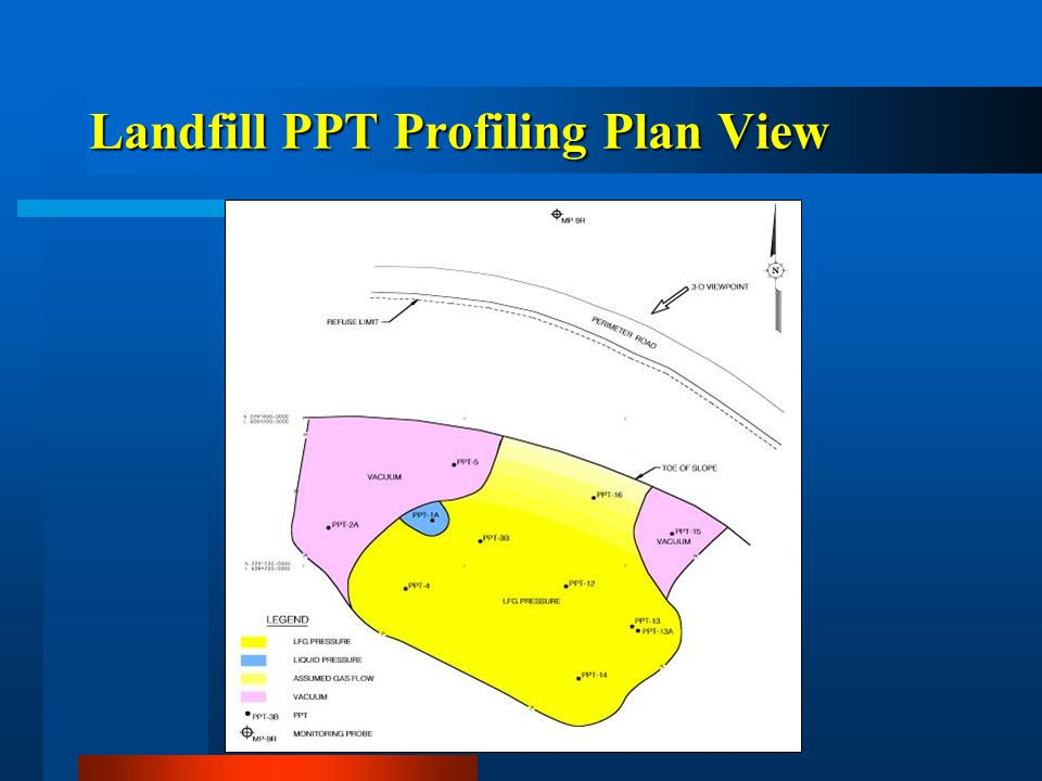 Landfill PPT Profiling Plan View