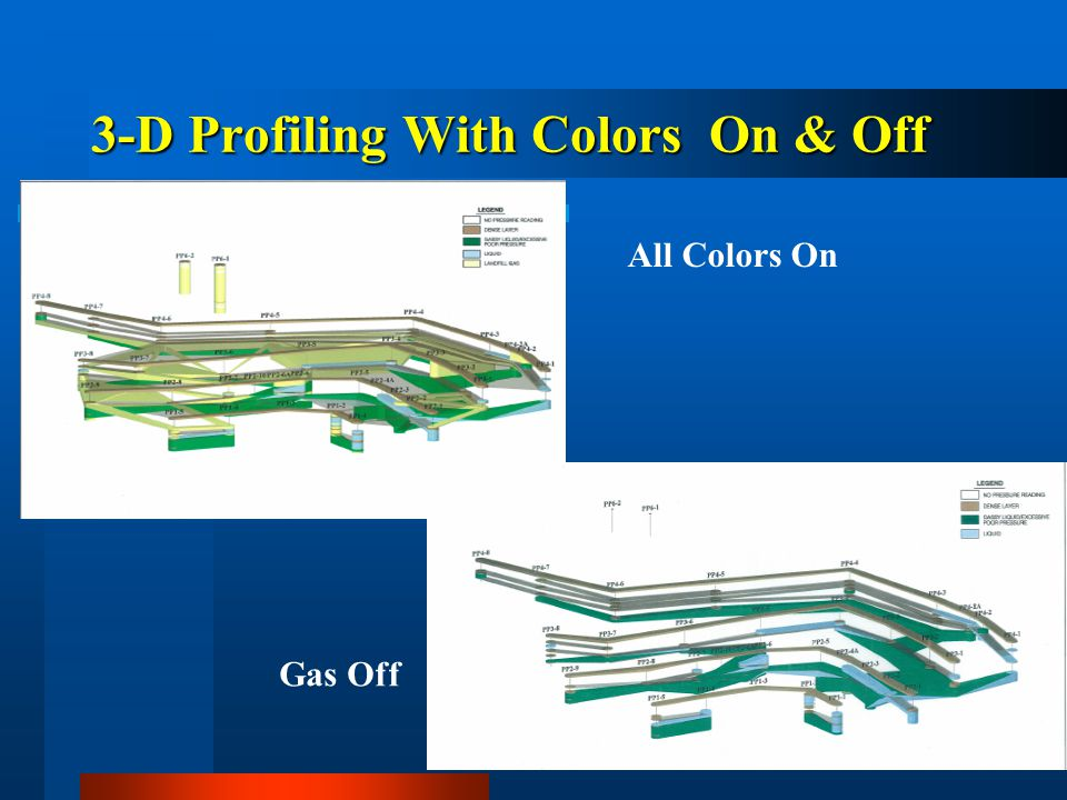 3-D Profiling With Colors On & Off All Colors On Gas Off
