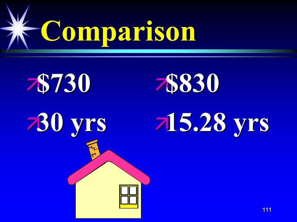 111 Comparison ä $730 ä 30 yrs ä $830 ä 15.28 yrs